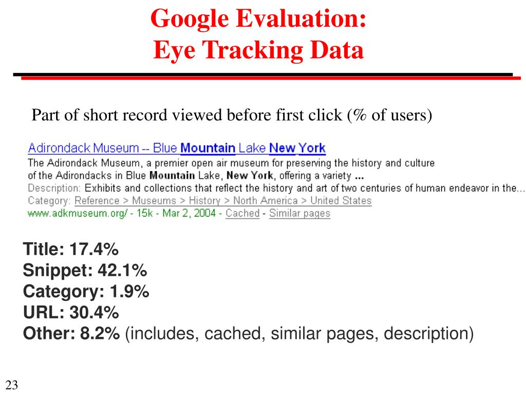 Google Evaluation:
