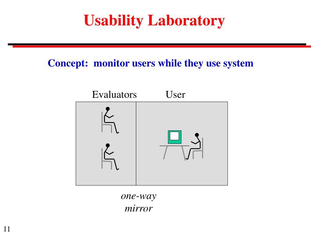 Usability Laboratory