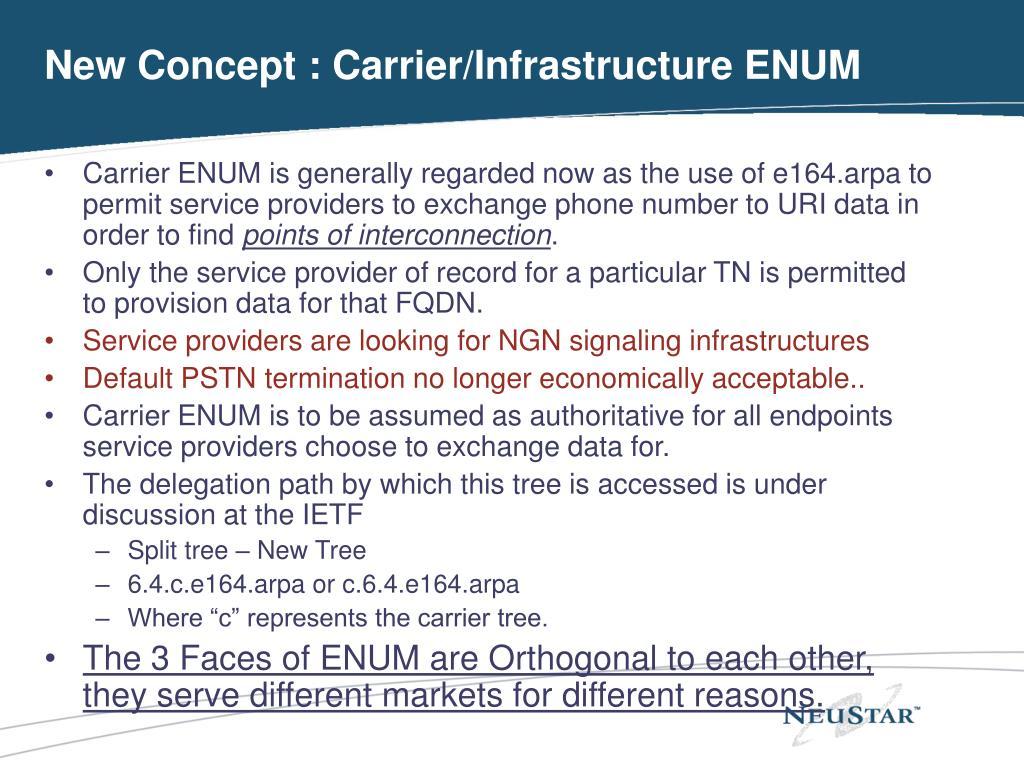 New Concept : Carrier/Infrastructure ENUM