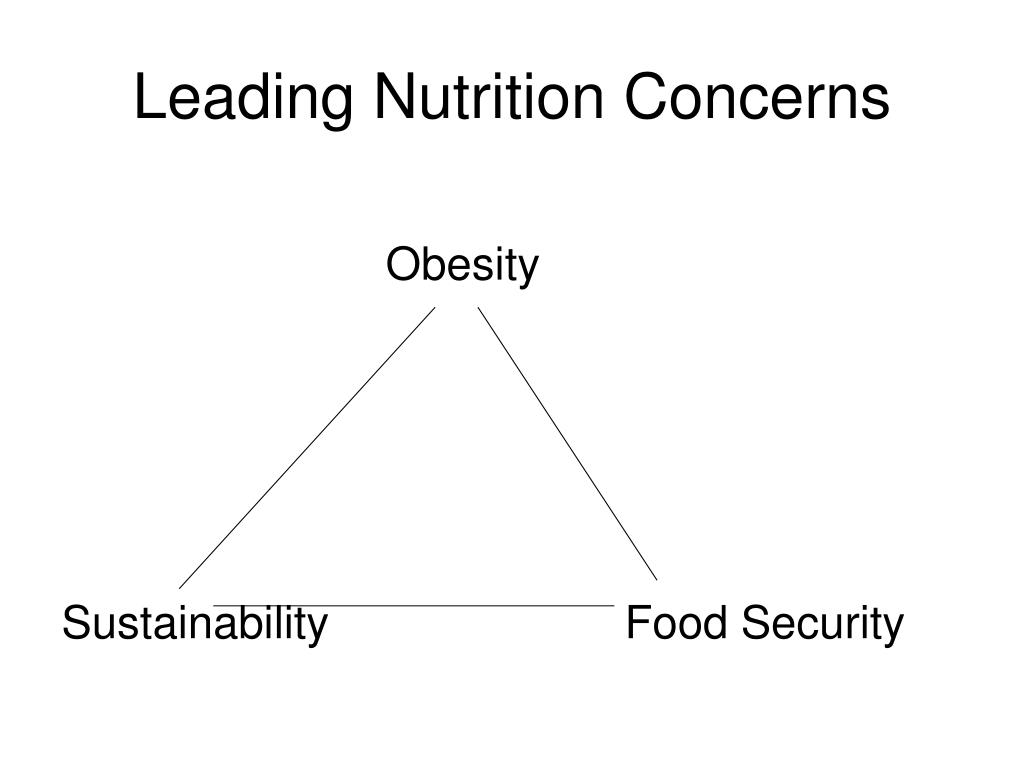 Leading Nutrition Concerns