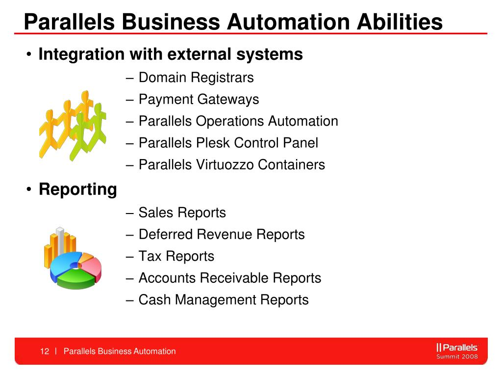 Parallels Business Automation Abilities