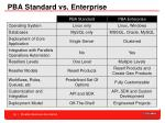 pba standard vs enterprise