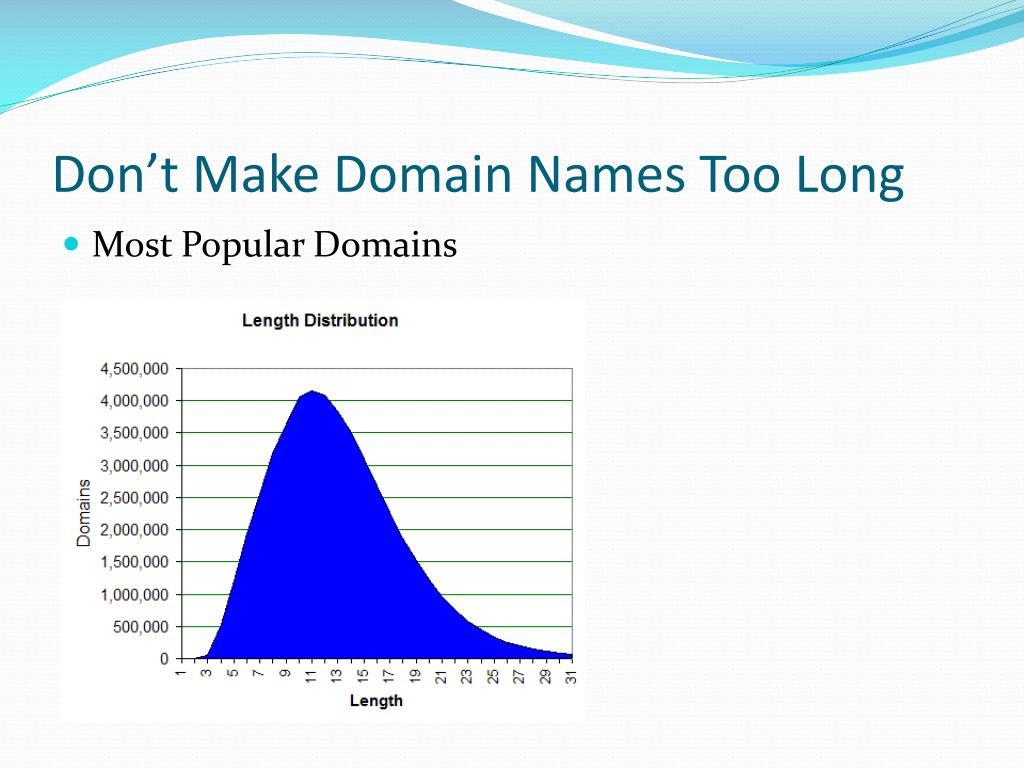 Don't Make Domain Names Too Long