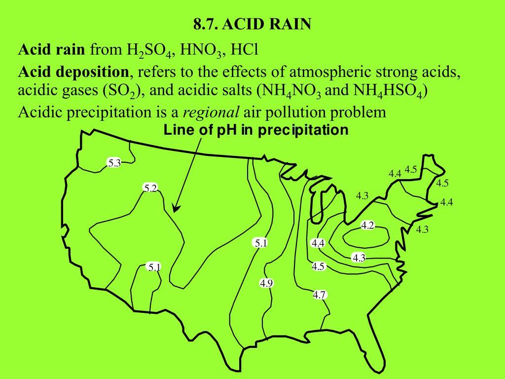 8.7. ACID RAIN