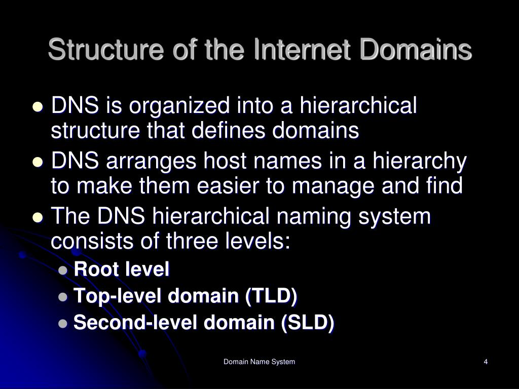 Structure of the Internet Domains