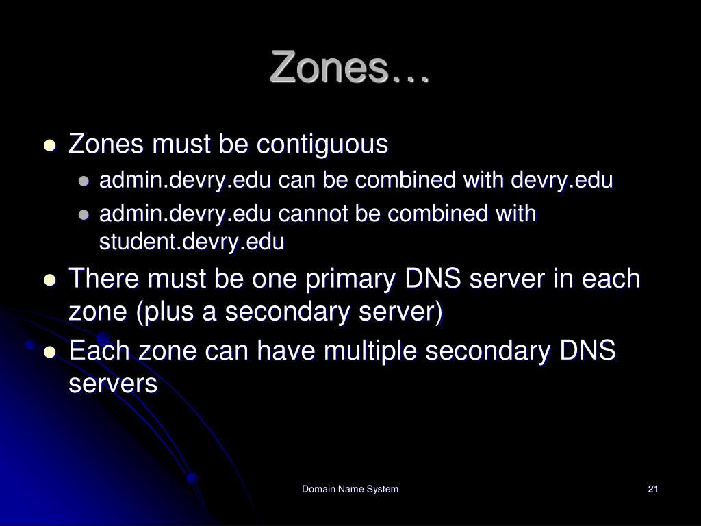 Zones…