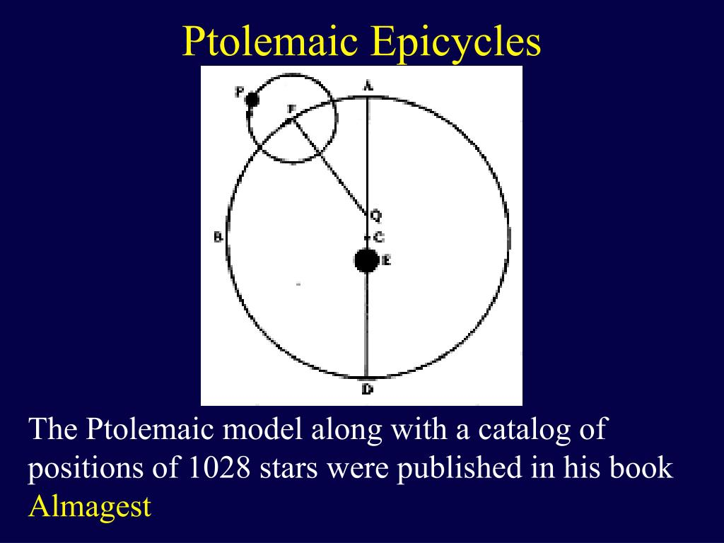 Ptolemaic Epicycles