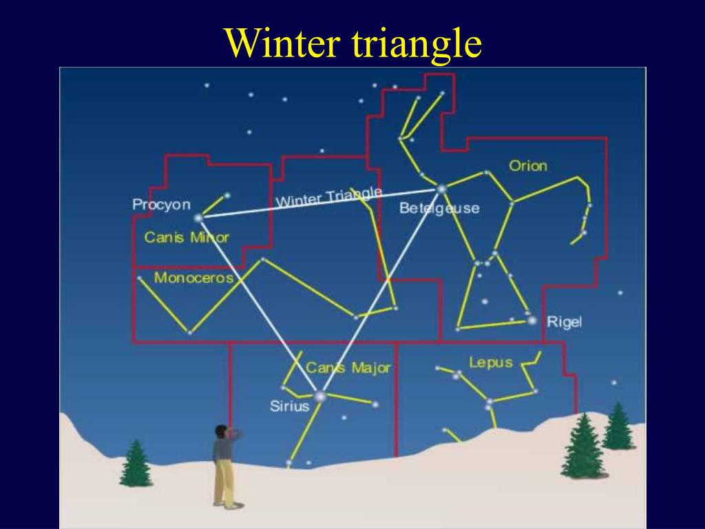 Winter triangle