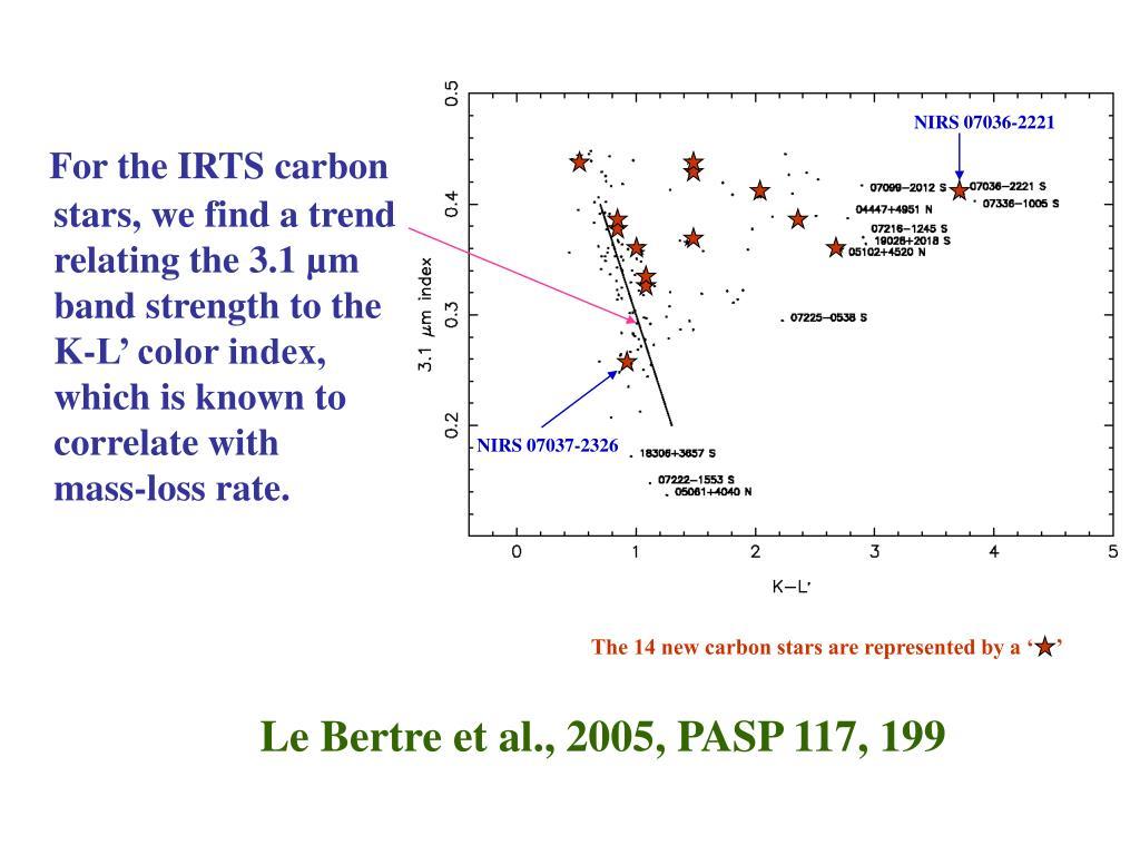Le Bertre et al., 2005, PASP 117, 199