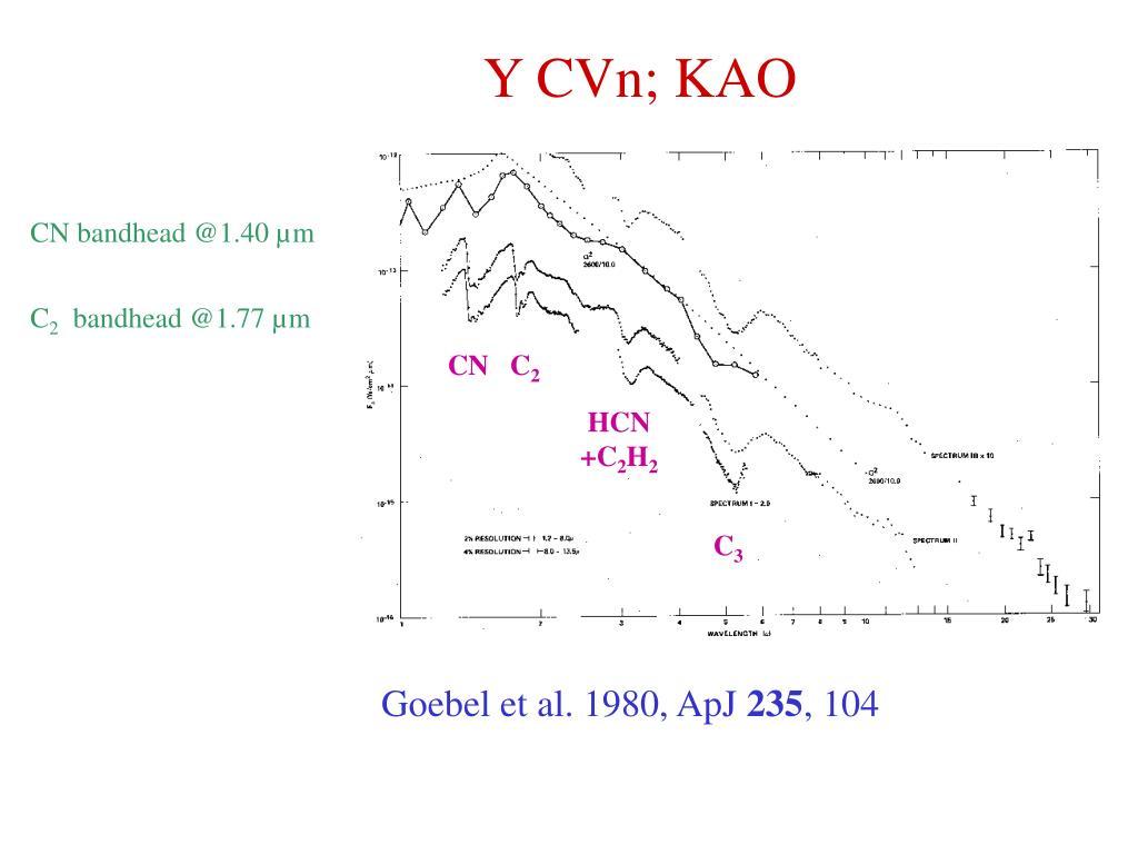 Y CVn; KAO