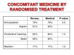 concomitant medicine by randomised treatment8