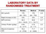 laboratory data by randomised treatment