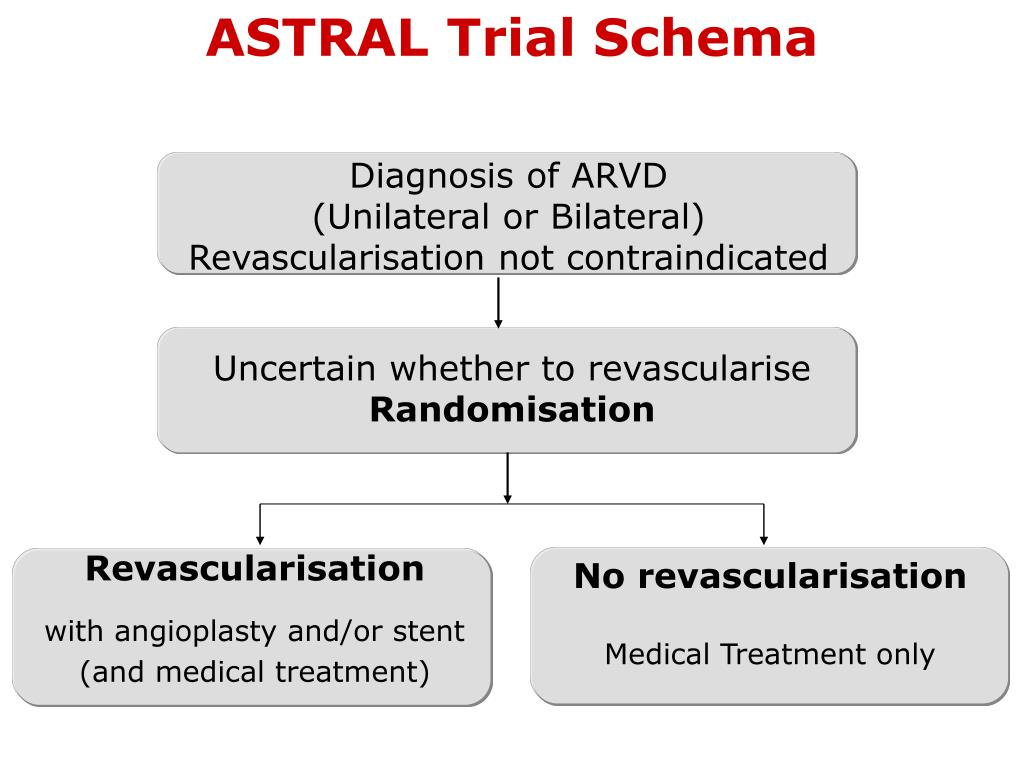 ASTRAL Trial Schema