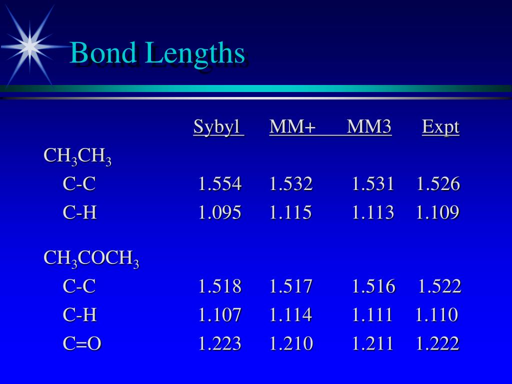 Bond Lengths