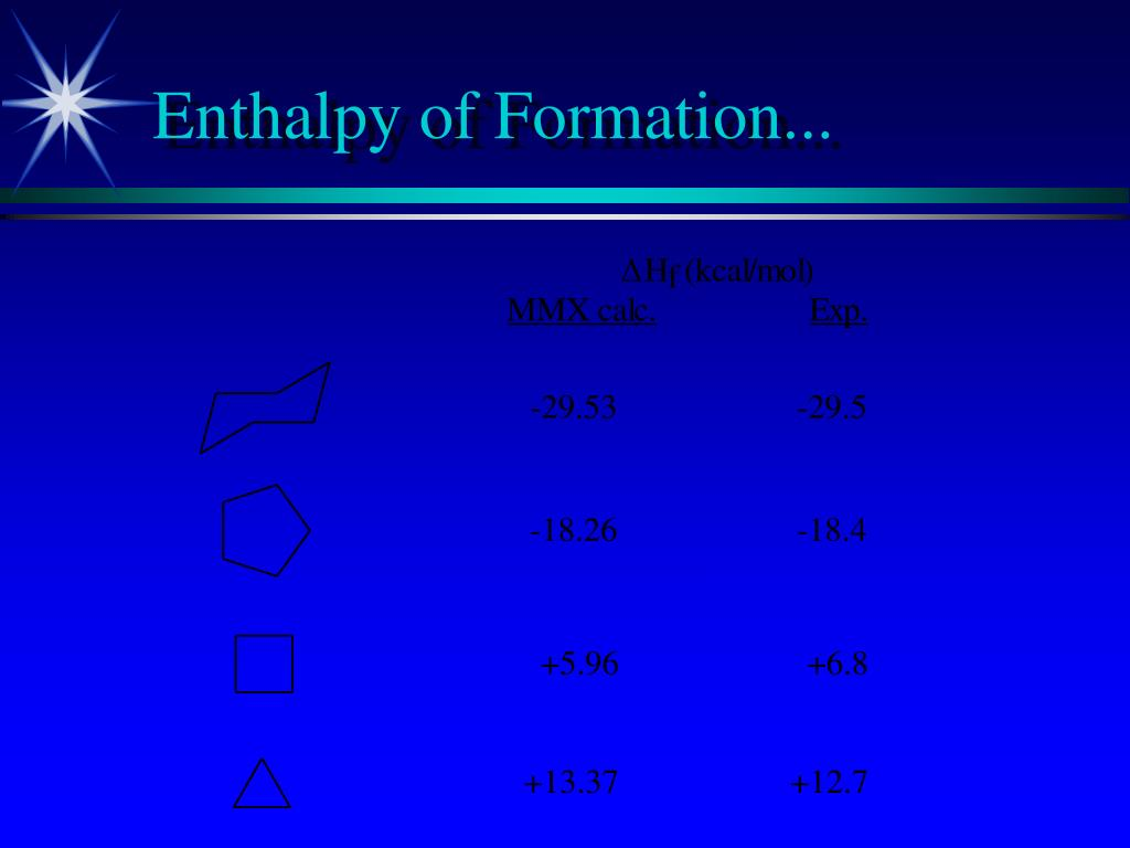 Enthalpy of Formation...