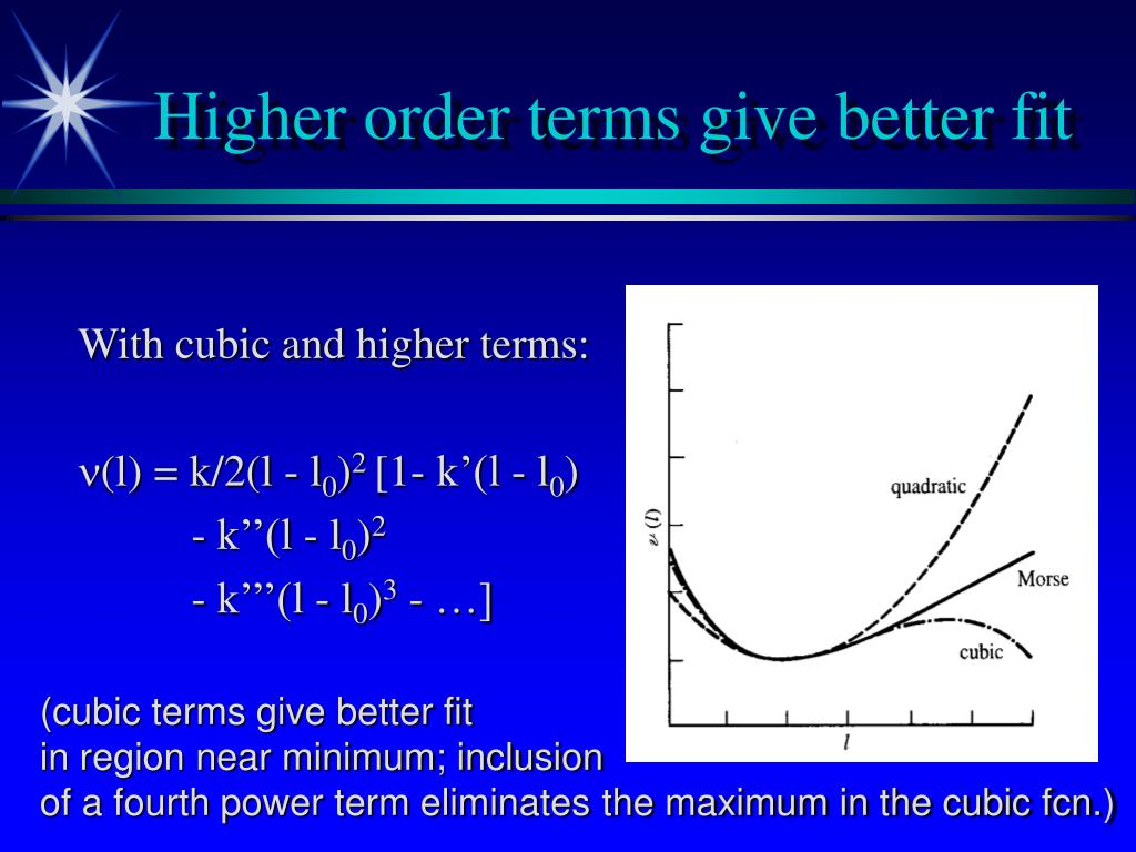 Higher order terms give better fit