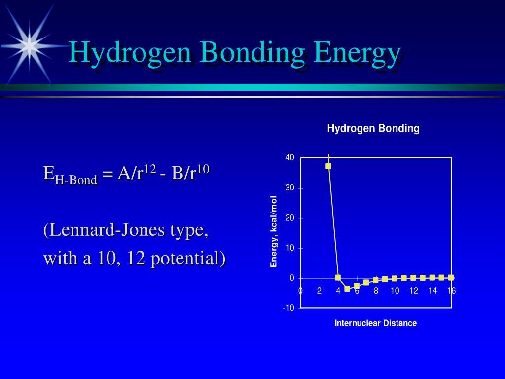 Hydrogen Bonding Energy