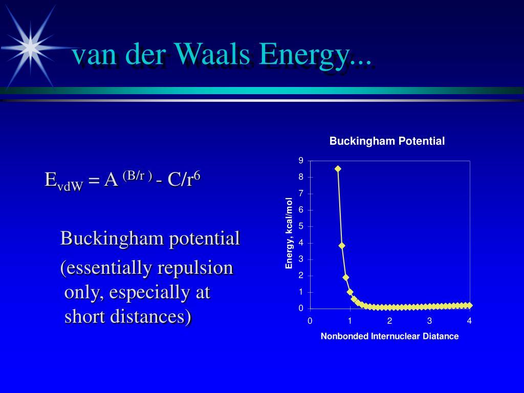 van der Waals Energy...