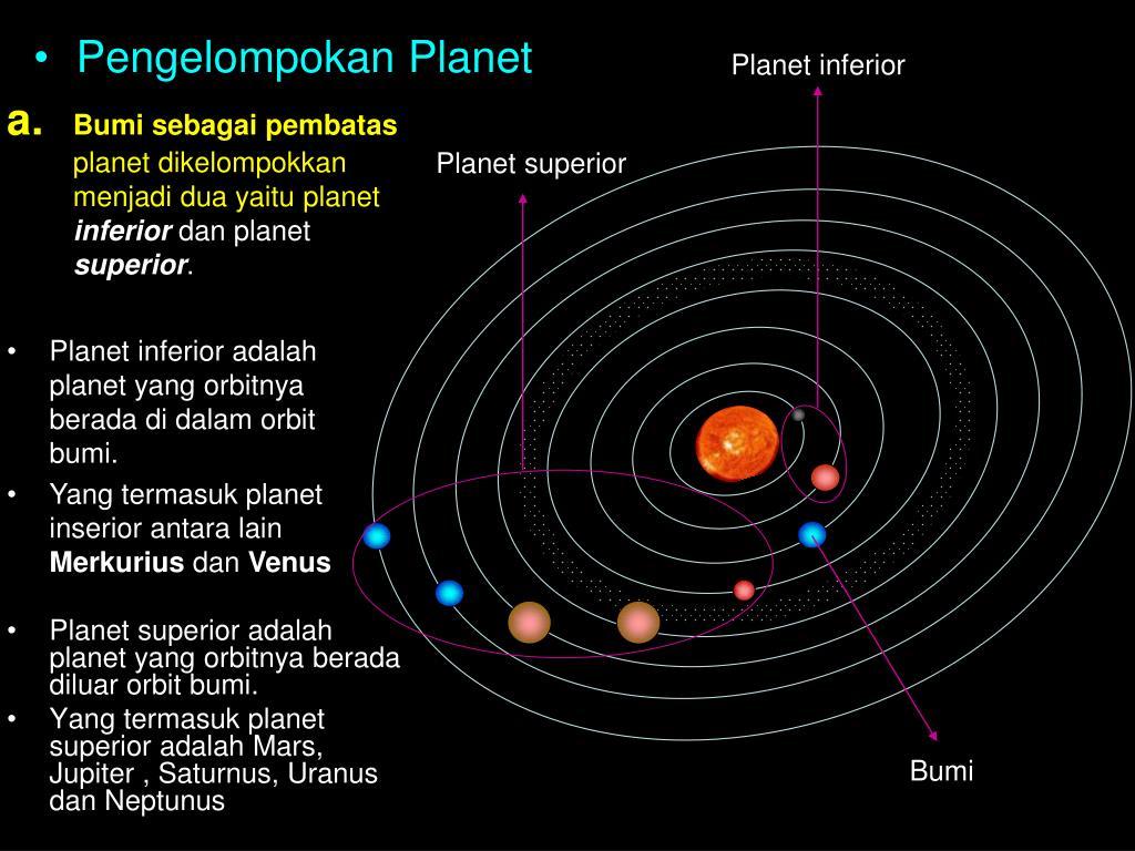 Pengelompokan Planet