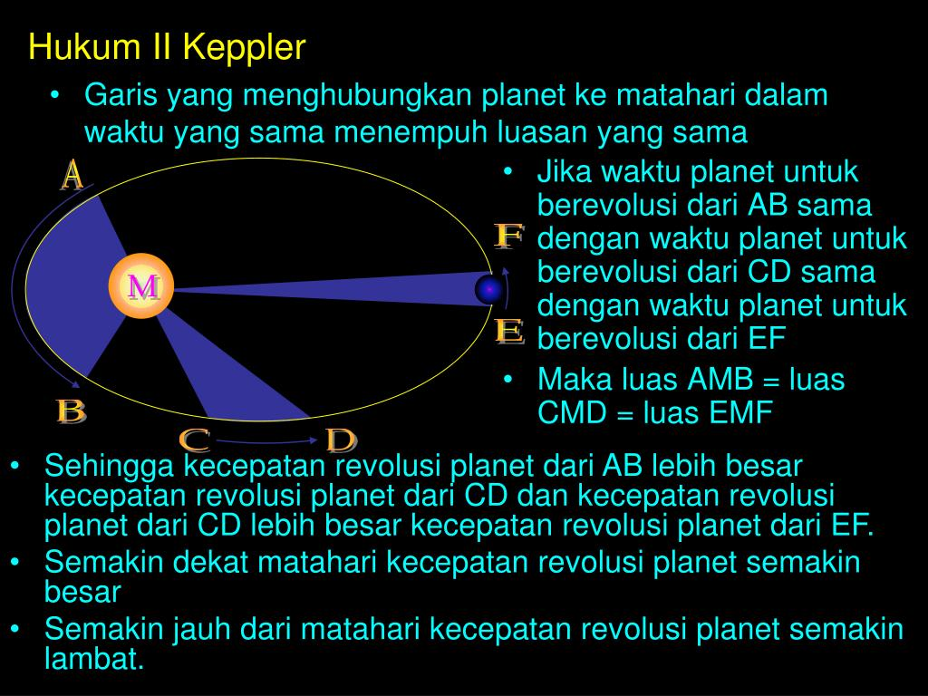 Hukum II Keppler