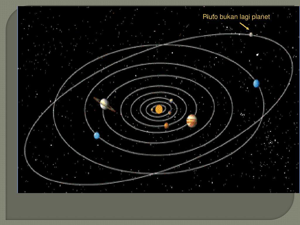 Pluto bukan lagi planet