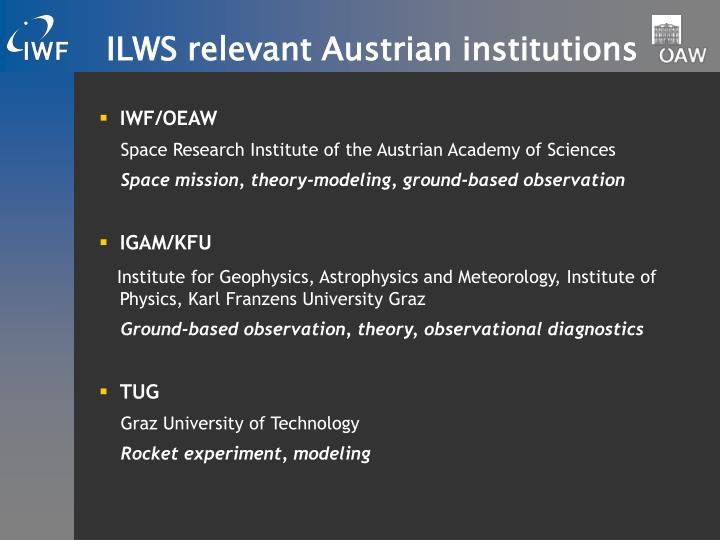 ILWS relevant Austrian institutions