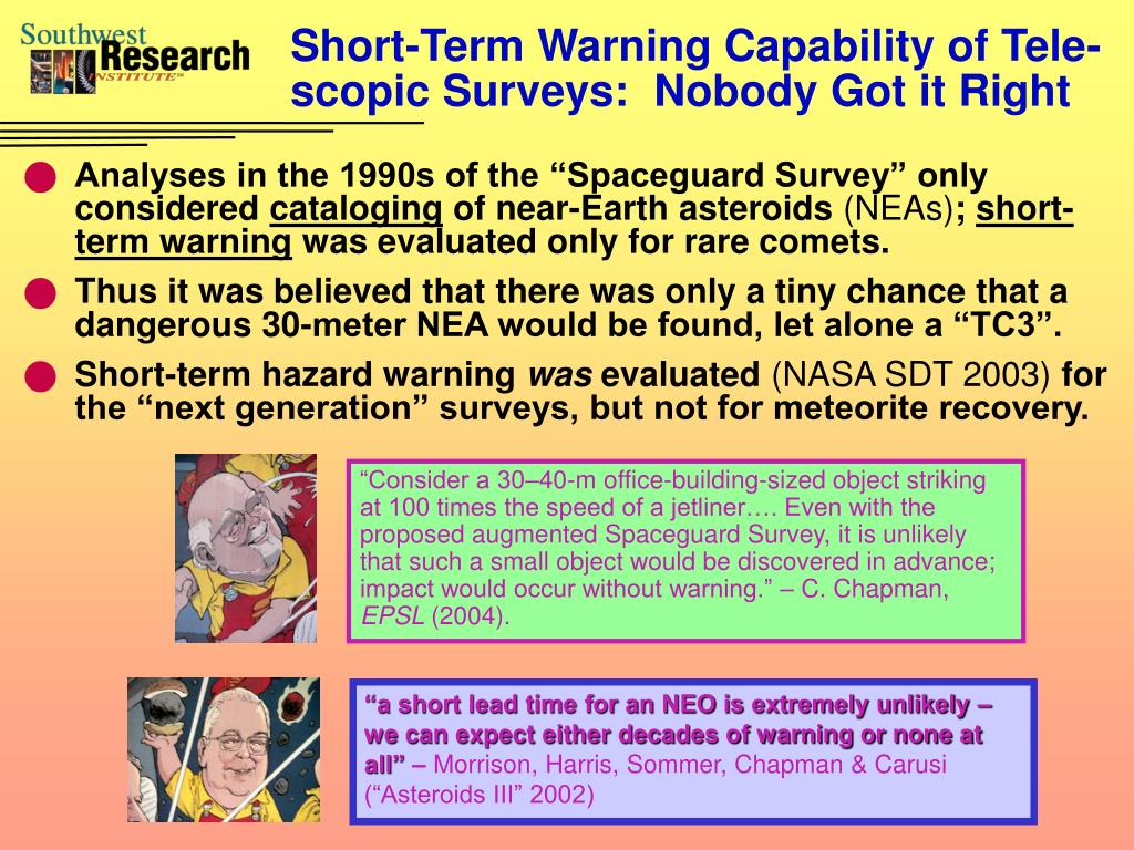 Short-Term Warning Capability of Tele-scopic Surveys:  Nobody Got it Right