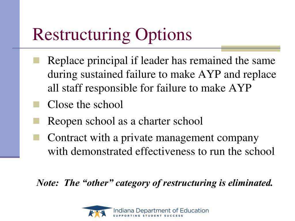 Restructuring Options