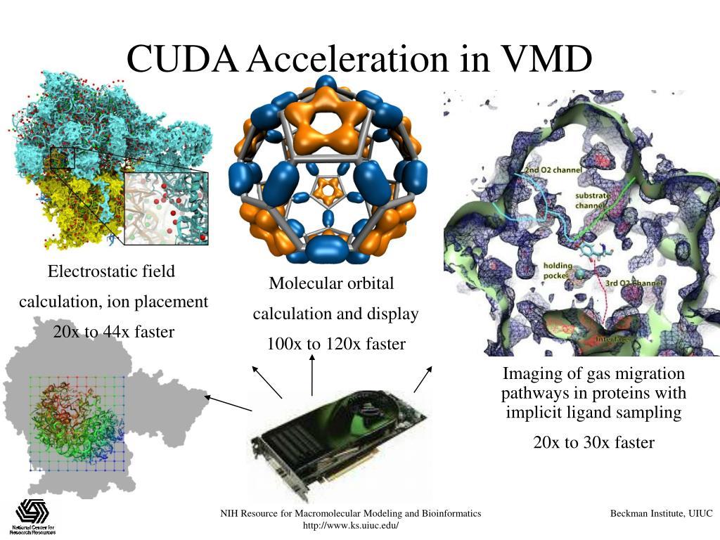 CUDA Acceleration in VMD