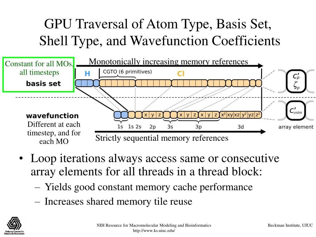 GPU Traversal of Atom Type, Basis Set,