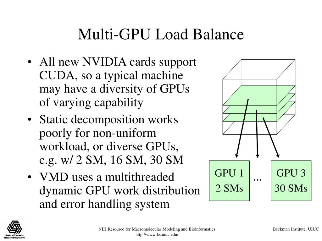 Multi-GPU Load Balance