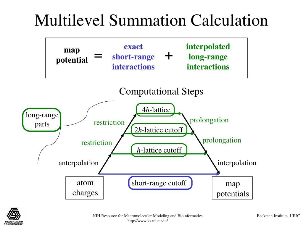Multilevel Summation Calculation