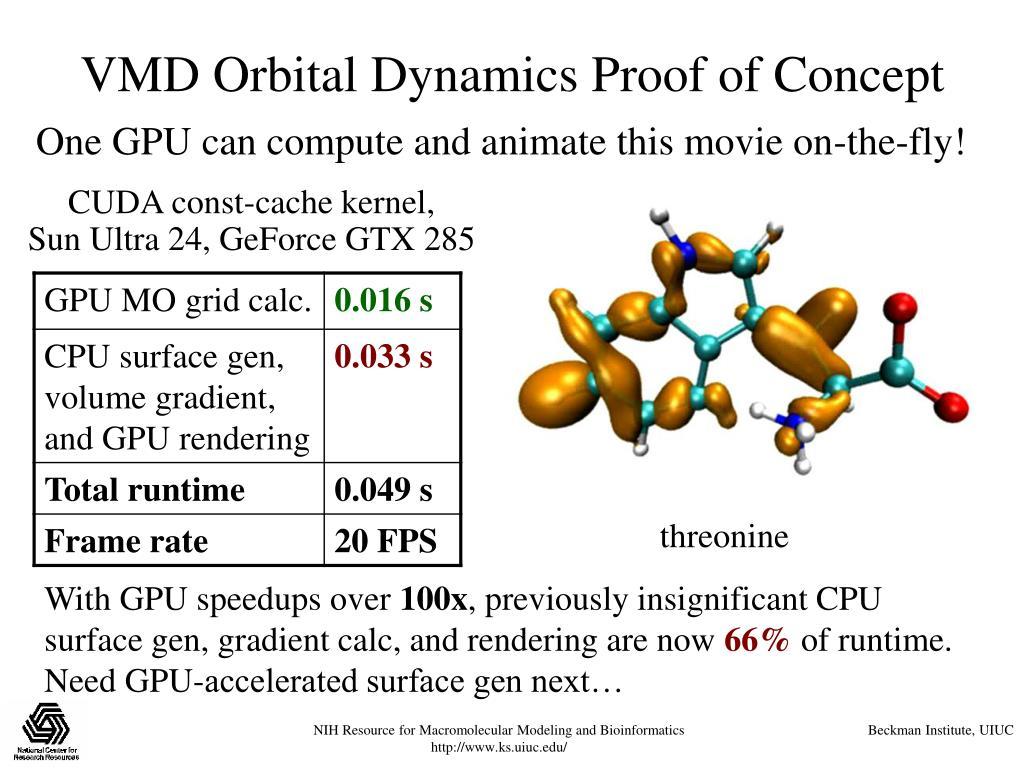 VMD Orbital Dynamics Proof of Concept