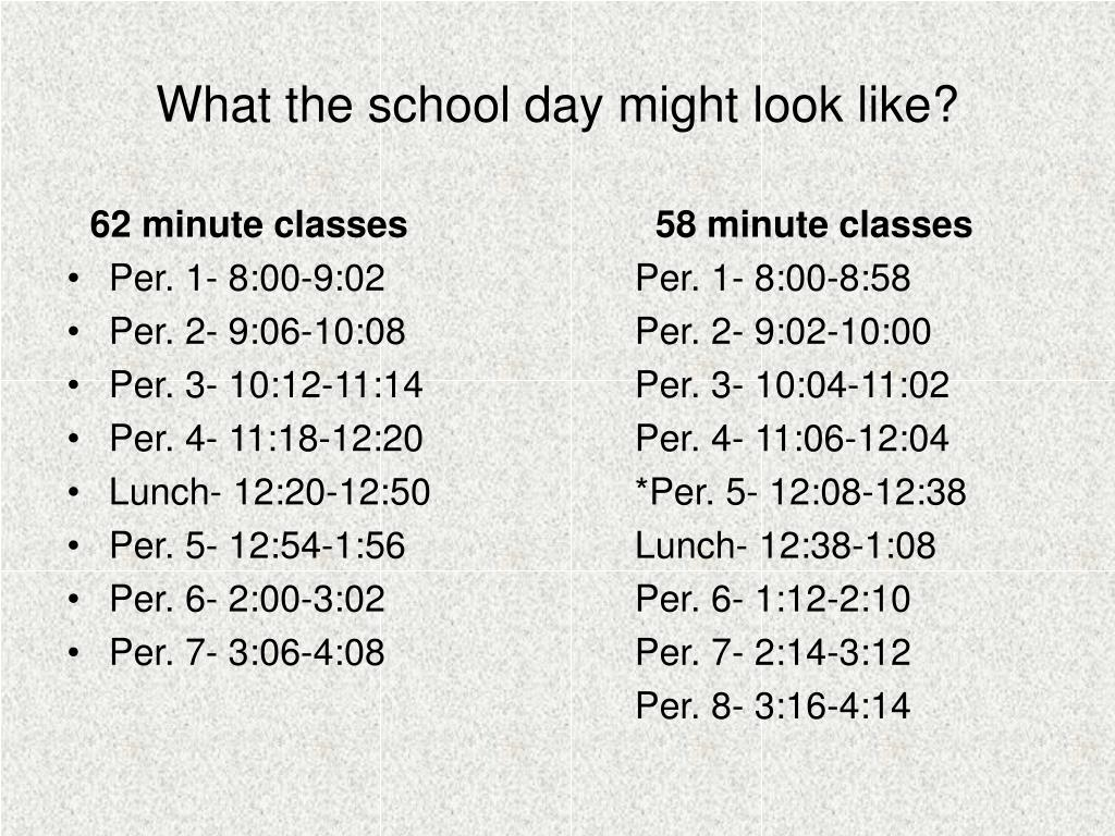 What the school day might look like?