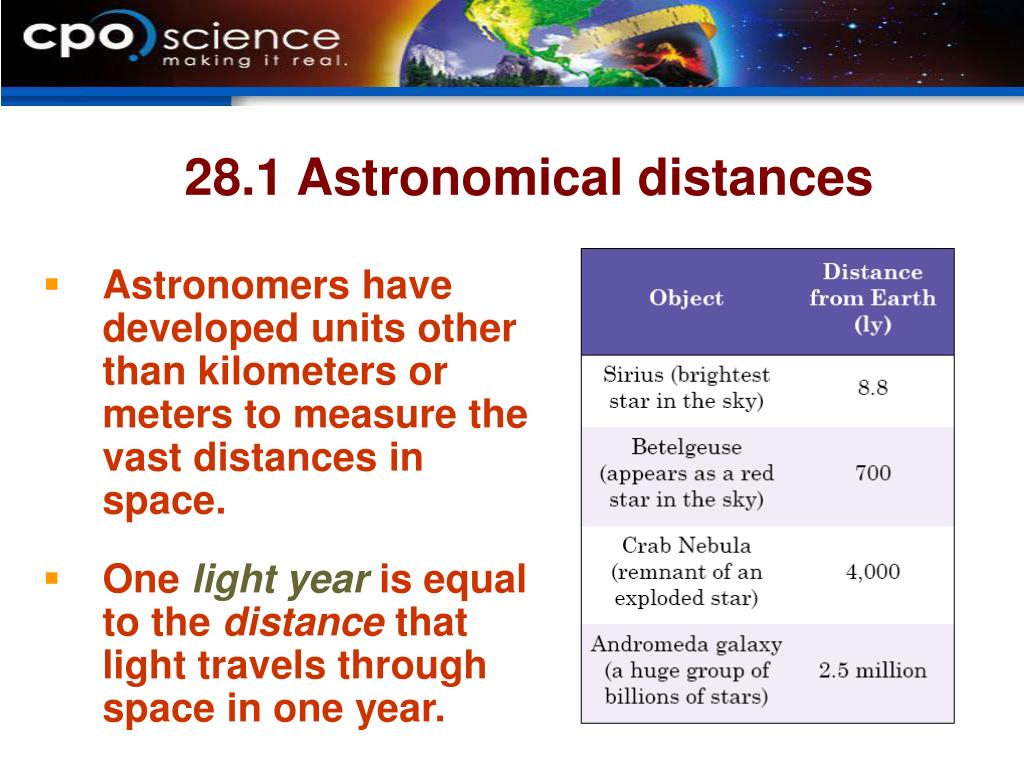 28.1 Astronomical distances