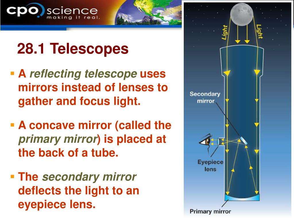 28.1 Telescopes