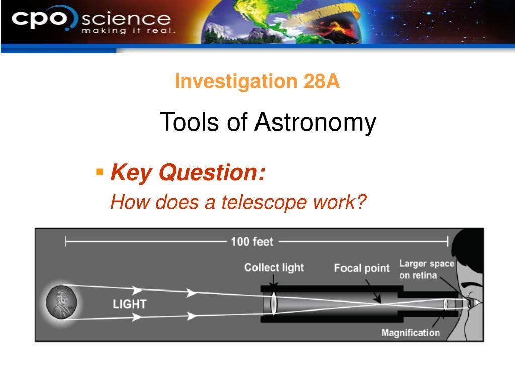 Investigation 28A