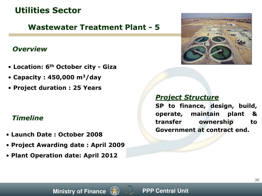 Utilities Sector