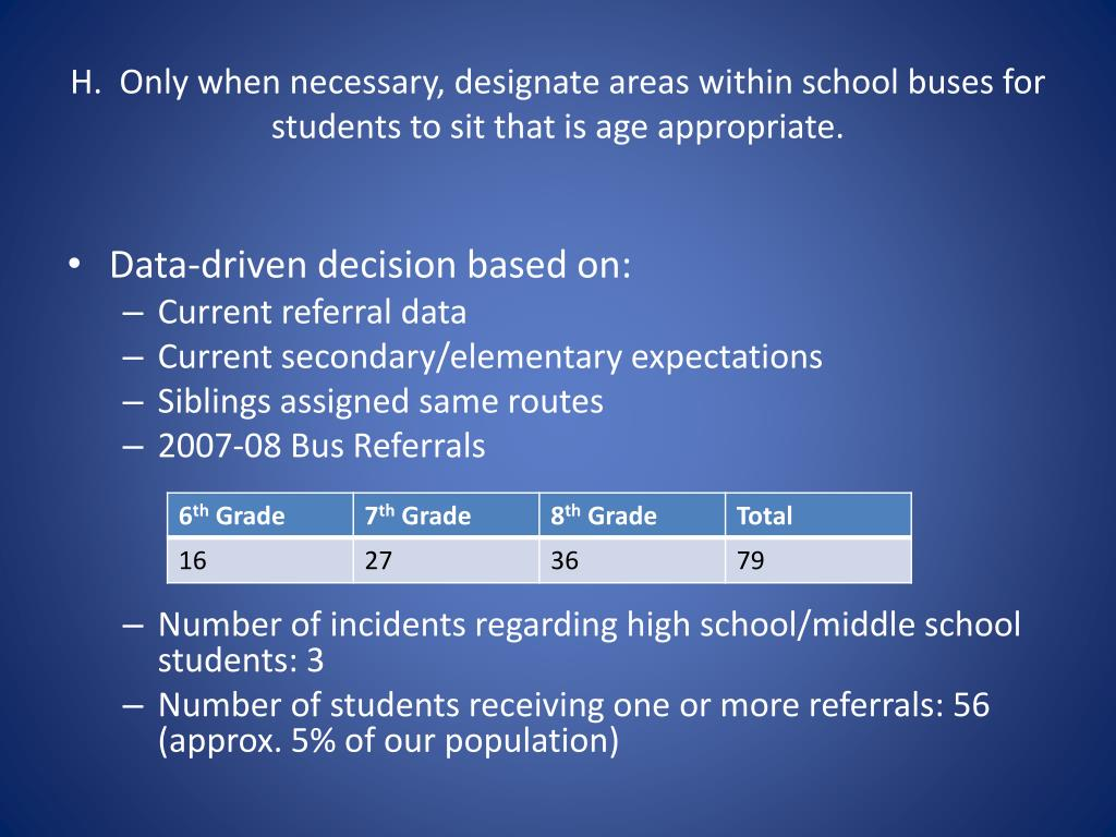 H.  Only when necessary, designate areas within school buses for students to sit that is age appropriate.