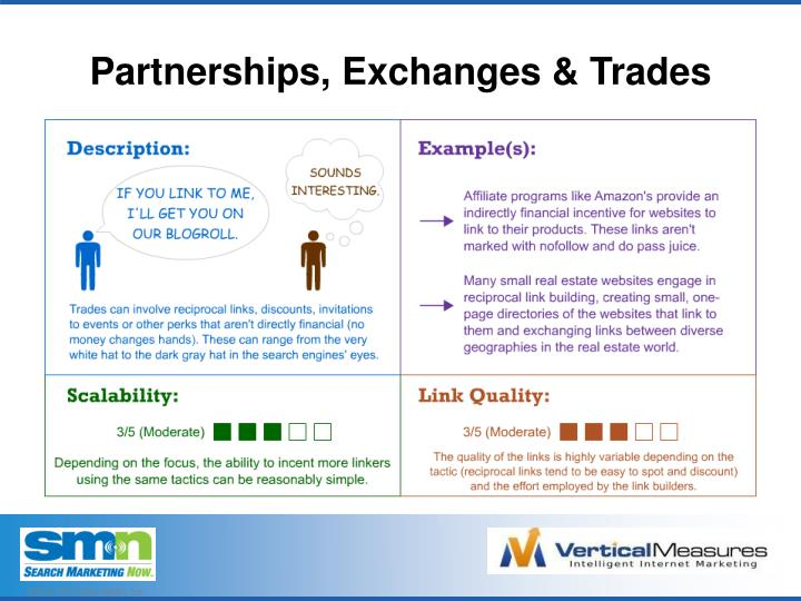 Partnerships, Exchanges & Trades