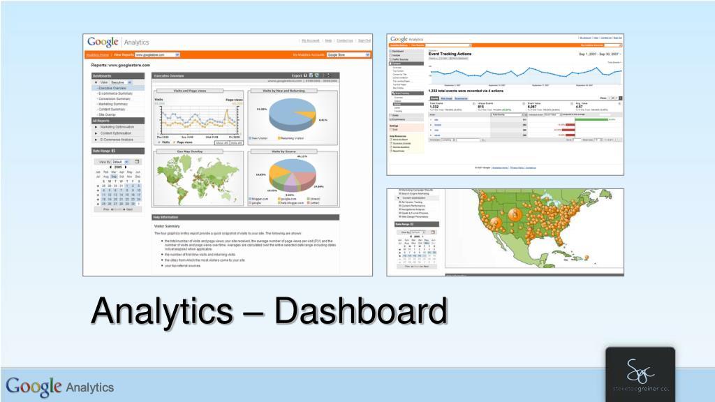 Analytics – Dashboard