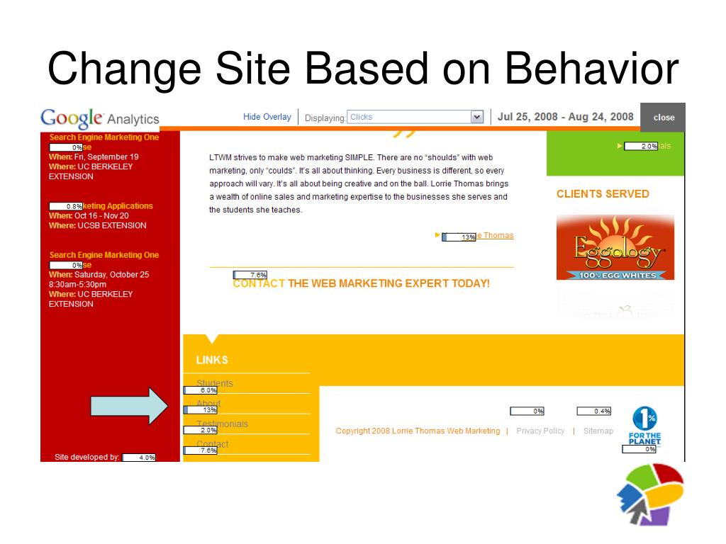 Change Site Based on Behavior