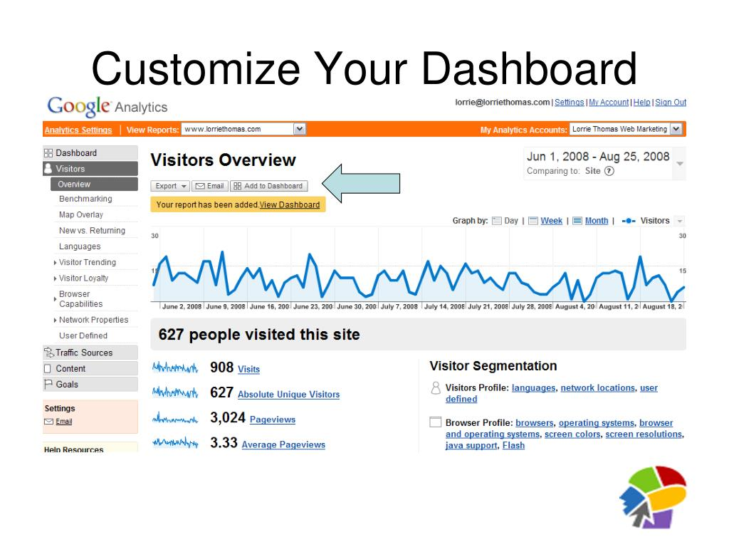 Customize Your Dashboard