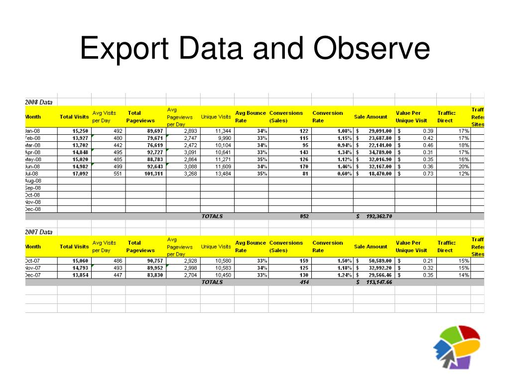 Export Data and Observe