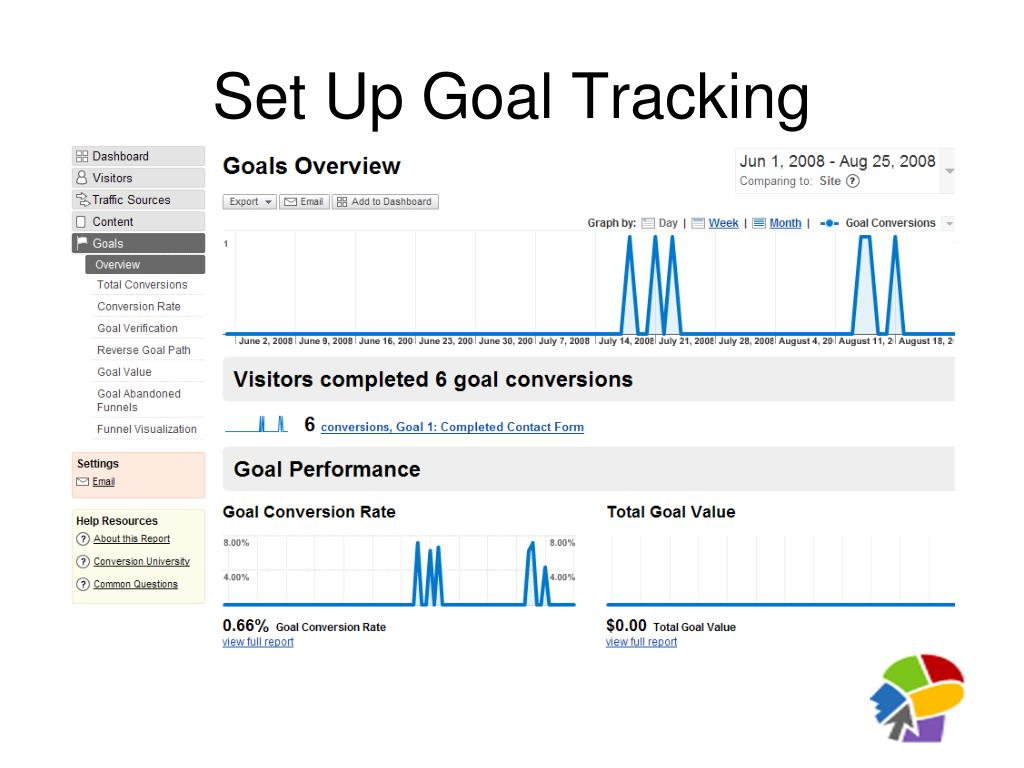Set Up Goal Tracking