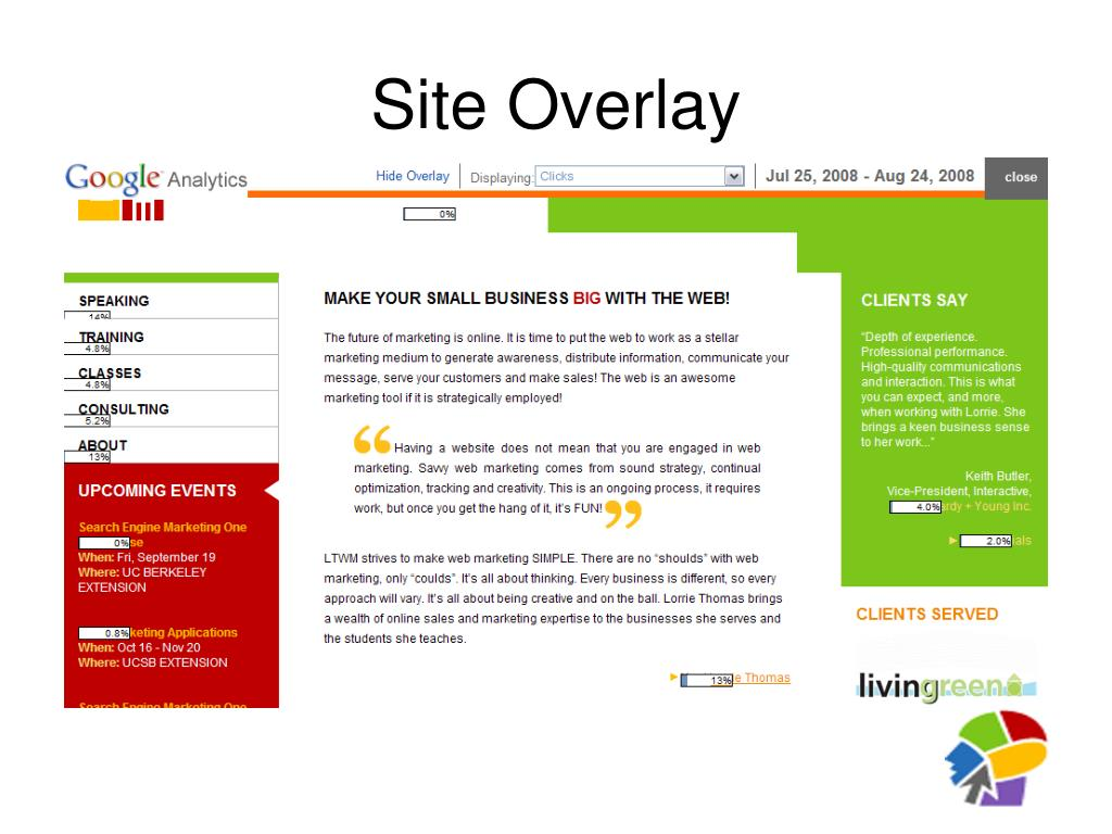 Site Overlay