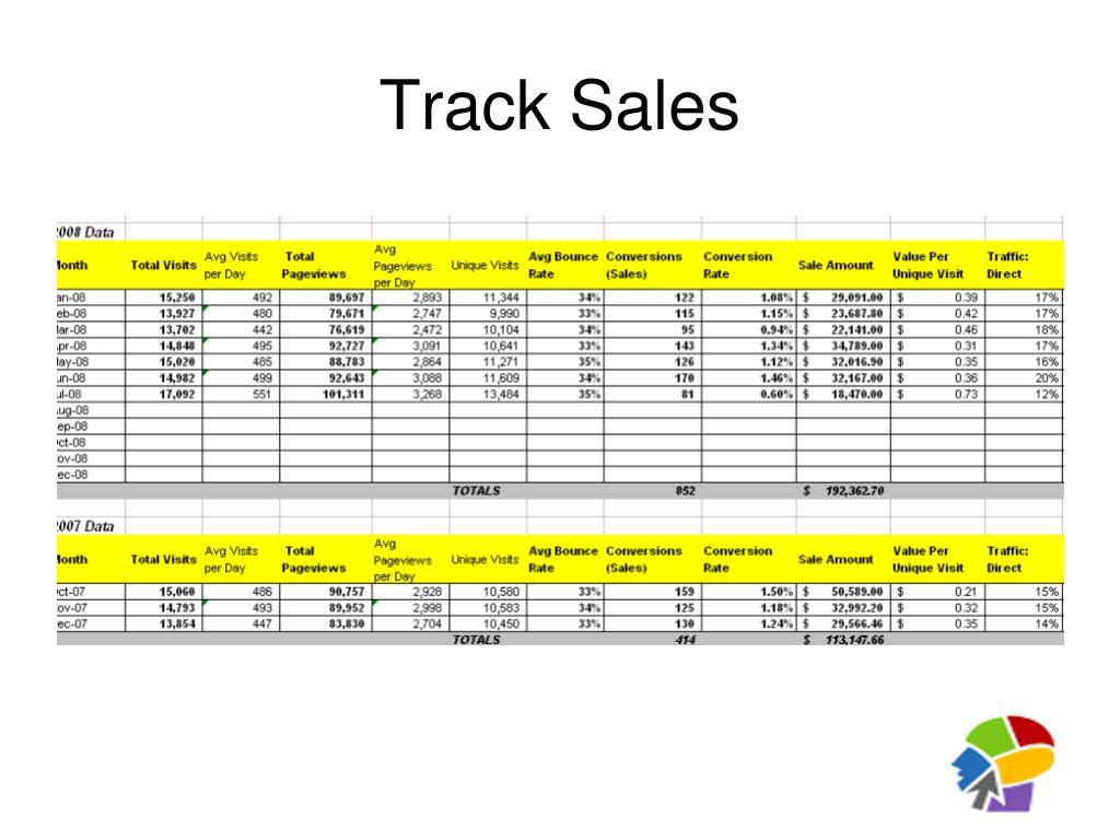Track Sales