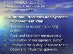 development goals component 3 municipal institutional strengthening plan32