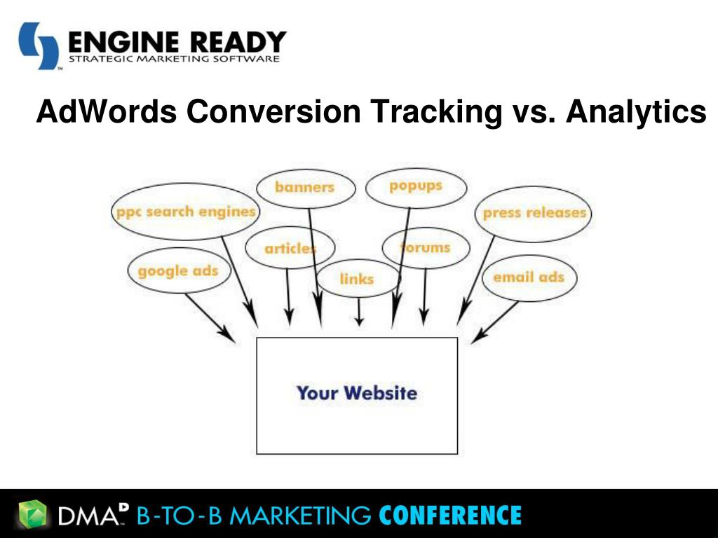 AdWords Conversion Tracking vs. Analytics