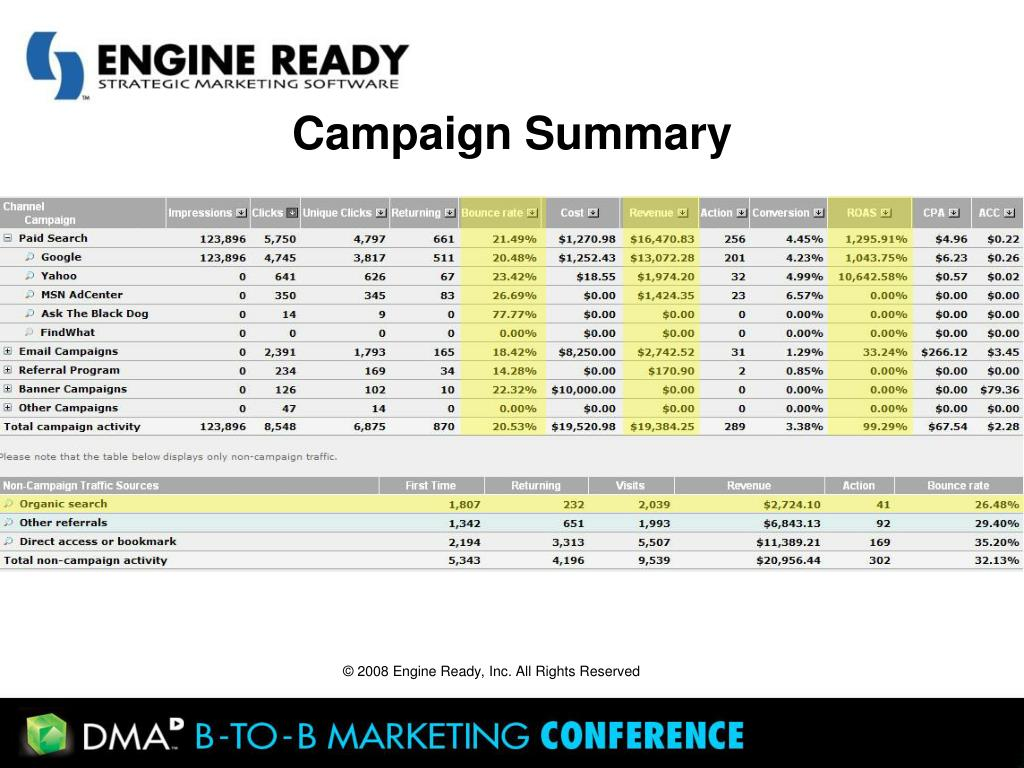Campaign Summary